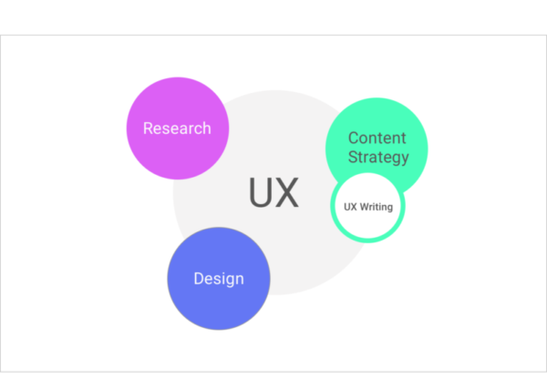 Content of your website
